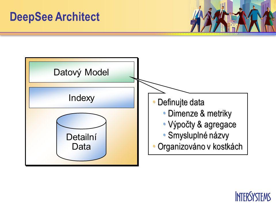 DeepSee Architect Indexy Datový Model Detailní Data Definujte data Definujte data Dimenze & metriky Dimenze & metriky Výpočty & agregace Výpočty & agregace Smysluplné názvy Smysluplné názvy Organizováno v kostkách Organizováno v kostkách