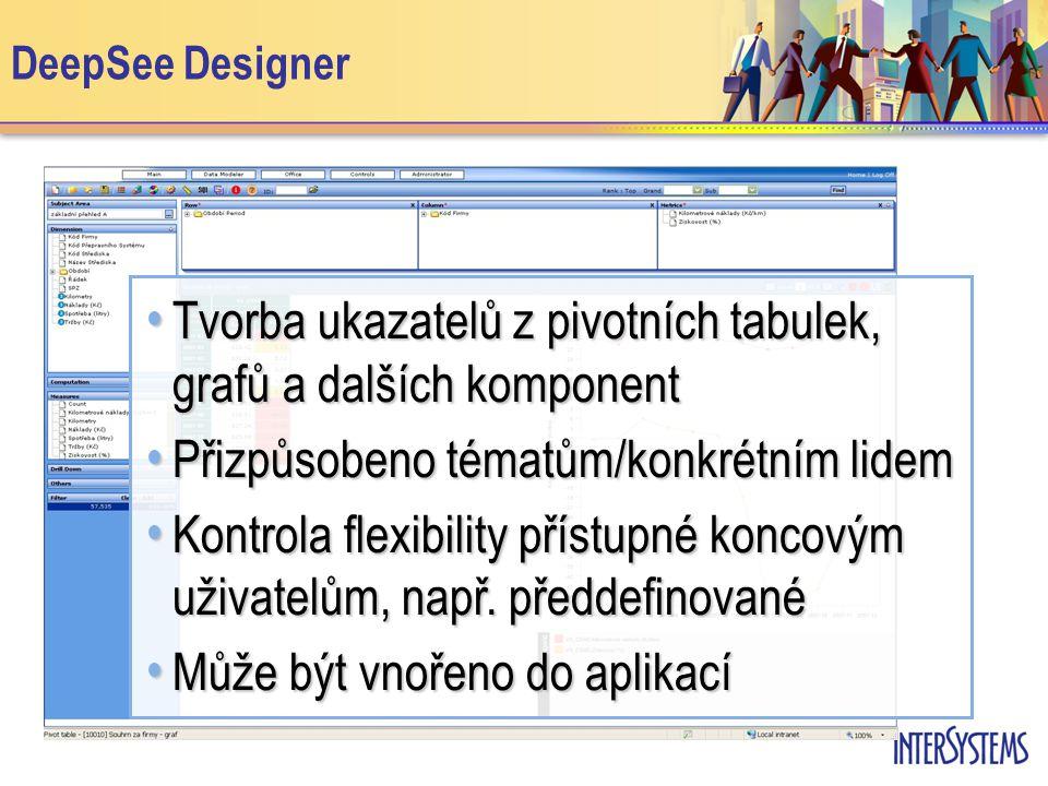 DeepSee Designer Tvorba ukazatelů z pivotních tabulek, grafů a dalších komponent Tvorba ukazatelů z pivotních tabulek, grafů a dalších komponent Přizpůsobeno tématům/konkrétním lidem Přizpůsobeno tématům/konkrétním lidem Kontrola flexibility přístupné koncovým uživatelům, např.