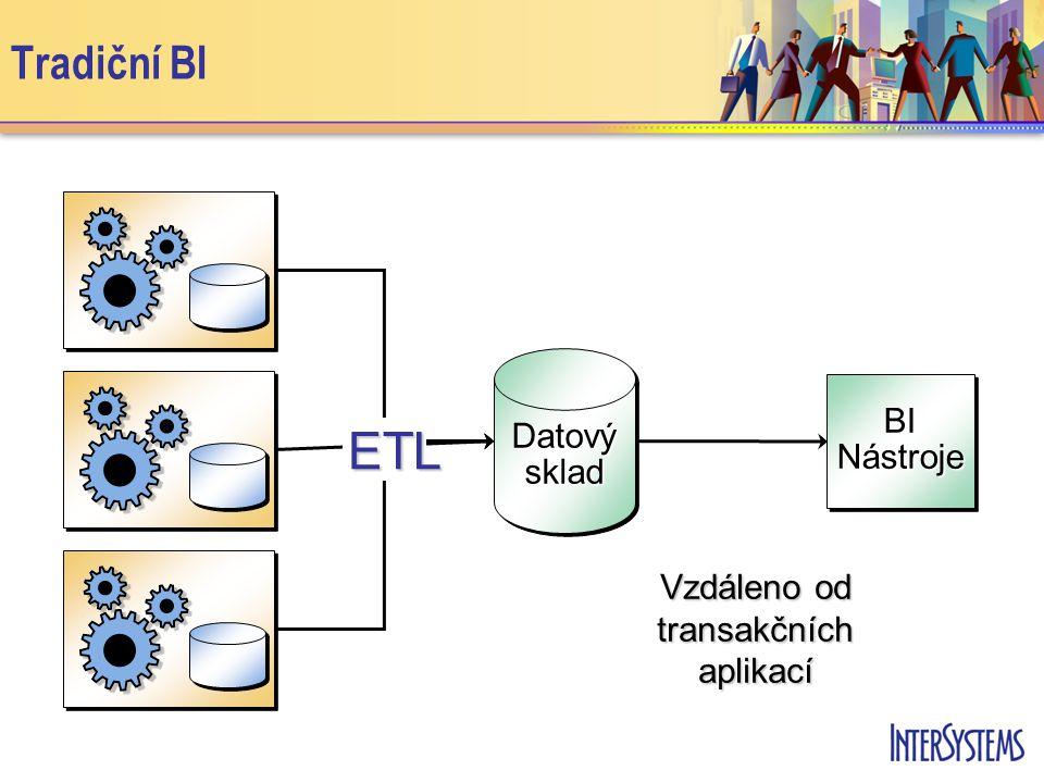Tradiční BI Periodická extrakce a uložení dat do skladu Periodická extrakce a uložení dat do skladu Zásadní náklady na hardware, software a lidi na začátku i v průběhu používání Zásadní náklady na hardware, software a lidi na začátku i v průběhu používání Předpoklad sofistikovaného uživatele s velkou znalostí BI nástrojů a datových struktur Předpoklad sofistikovaného uživatele s velkou znalostí BI nástrojů a datových struktur