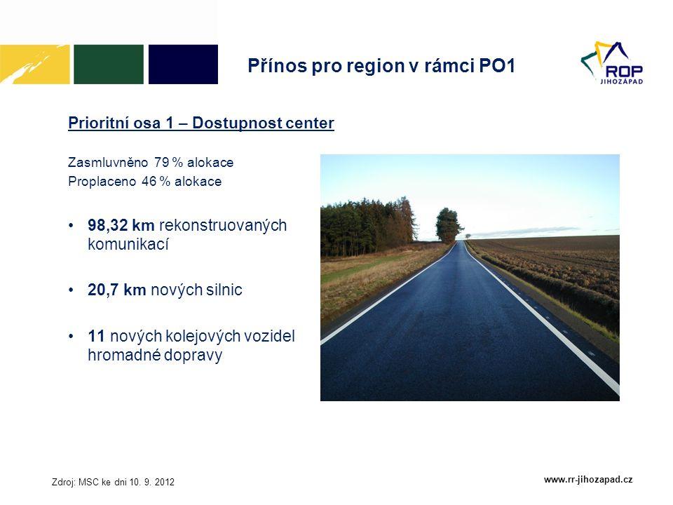 www.rr-jihozapad.cz Přínos pro region v rámci PO1 Prioritní osa 1 – Dostupnost center Zasmluvněno 79 % alokace Proplaceno 46 % alokace 98,32 km rekons