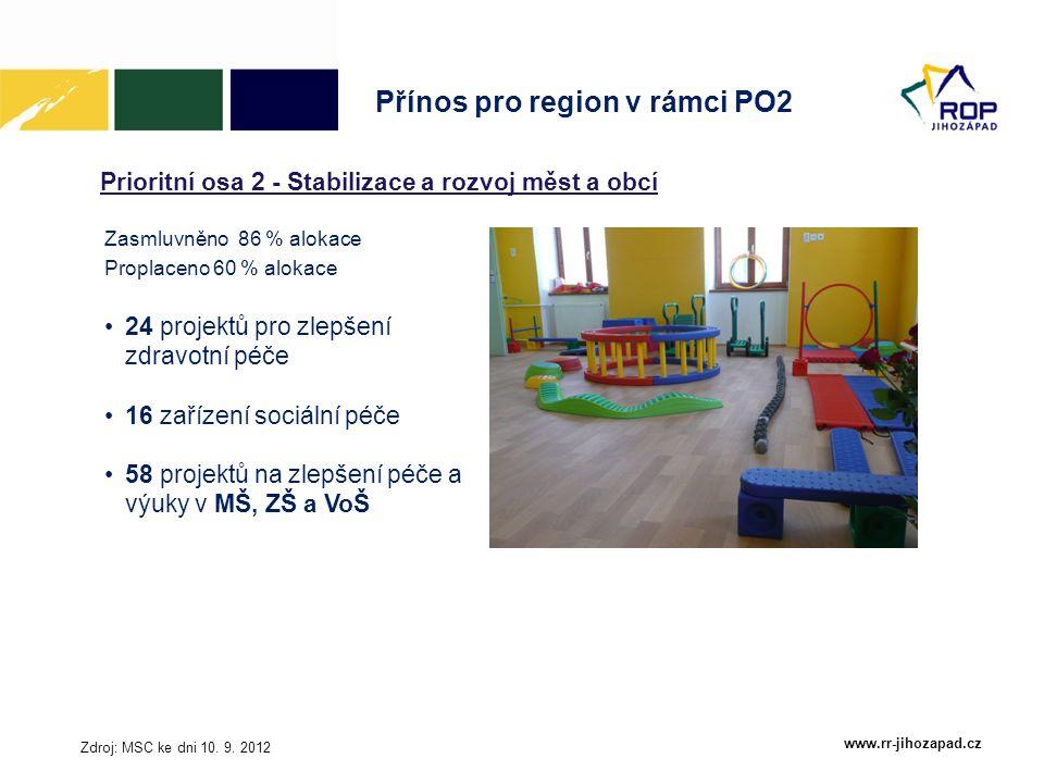 www.rr-jihozapad.cz Přínos pro region v rámci PO2 Prioritní osa 2 - Stabilizace a rozvoj měst a obcí Zasmluvněno 86 % alokace Proplaceno 60 % alokace