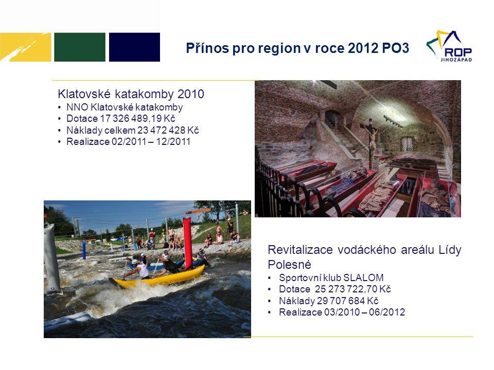 Přínos pro region v roce 2012 PO3 Klatovské katakomby 2010 NNO Klatovské katakomby Dotace 17 326 489,19 Kč Náklady celkem 23 472 428 Kč Realizace 02/2