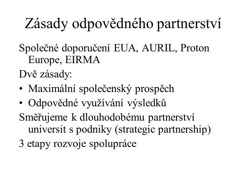 Zásady odpovědného partnerství Společné doporučení EUA, AURIL, Proton Europe, EIRMA Dvě zásady: Maximální společenský prospěch Odpovědné využívání výs