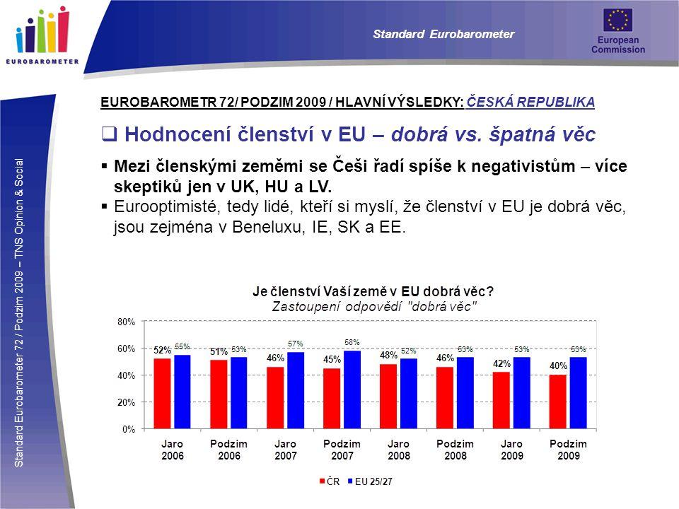 Standard Eurobarometer 72 / Podzim 2009 – TNS Opinion & Social Standard Eurobarometer EUROBAROMETR 72/ PODZIM 2009 / HLAVNÍ VÝSLEDKY: ČESKÁ REPUBLIKA  Hodnocení členství v EU – dobrá vs.
