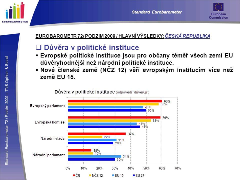 Standard Eurobarometer 72 / Podzim 2009 – TNS Opinion & Social Standard Eurobarometer EUROBAROMETR 72/ PODZIM 2009 / HLAVNÍ VÝSLEDKY: ČESKÁ REPUBLIKA  Důvěra v politické instituce  Evropské politické instituce jsou pro občany téměř všech zemí EU důvěryhodnější než národní politické instituce.