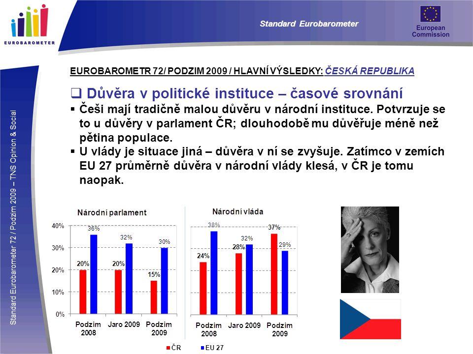 Standard Eurobarometer 72 / Podzim 2009 – TNS Opinion & Social Standard Eurobarometer EUROBAROMETR 72/ PODZIM 2009 / HLAVNÍ VÝSLEDKY: ČESKÁ REPUBLIKA  Důvěra v politické instituce – časové srovnání  Češi mají tradičně malou důvěru v národní instituce.
