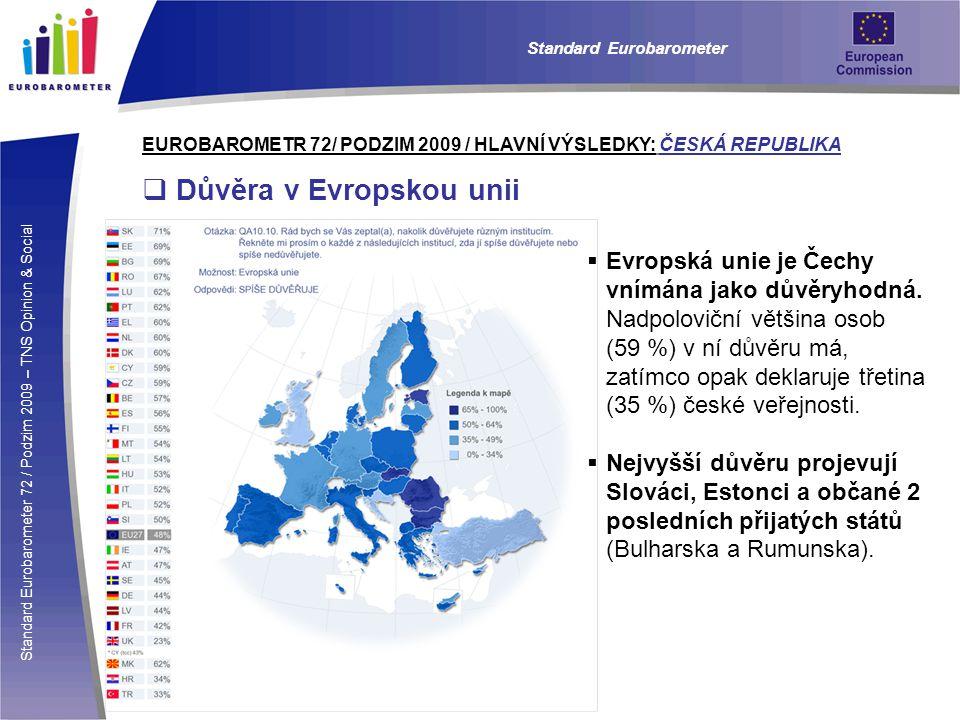 Standard Eurobarometer 72 / Podzim 2009 – TNS Opinion & Social Standard Eurobarometer EUROBAROMETR 72/ PODZIM 2009 / HLAVNÍ VÝSLEDKY: ČESKÁ REPUBLIKA  Důvěra v Evropskou unii  Evropská unie je Čechy vnímána jako důvěryhodná.