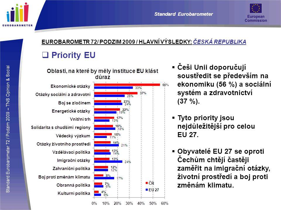Standard Eurobarometer 72 / Podzim 2009 – TNS Opinion & Social Standard Eurobarometer EUROBAROMETR 72/ PODZIM 2009 / HLAVNÍ VÝSLEDKY: ČESKÁ REPUBLIKA  Priority EU  Češi Unii doporučují soustředit se především na ekonomiku (56 %) a sociální systém a zdravotnictví (37 %).