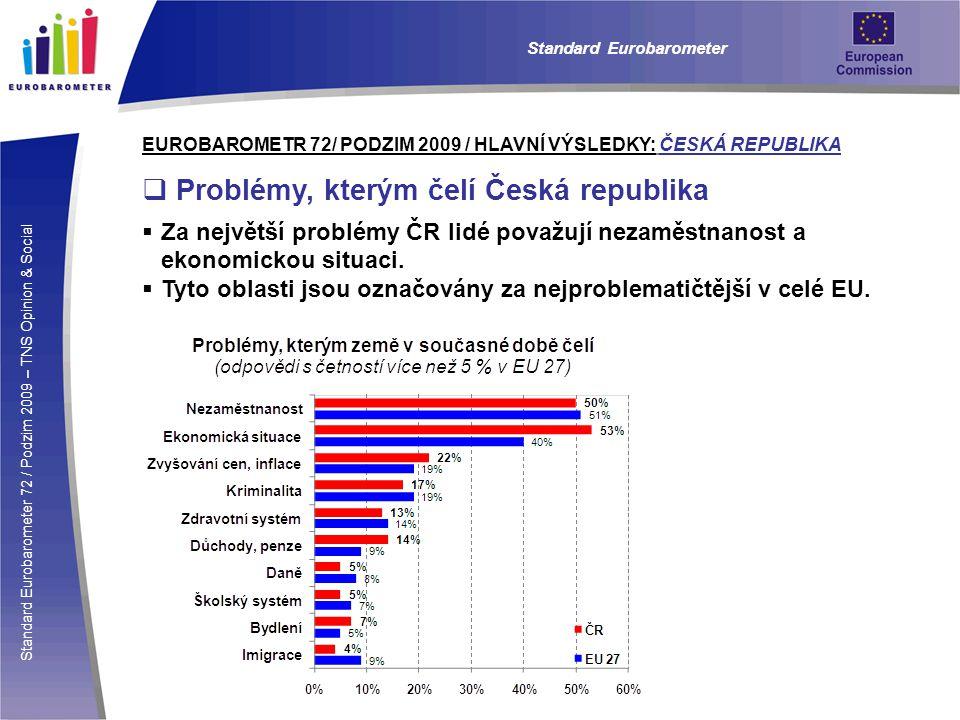 Standard Eurobarometer 72 / Podzim 2009 – TNS Opinion & Social Standard Eurobarometer EUROBAROMETR 72/ PODZIM 2009 / HLAVNÍ VÝSLEDKY: ČESKÁ REPUBLIKA  Problémy, kterým čelí Česká republika  Za největší problémy ČR lidé považují nezaměstnanost a ekonomickou situaci.