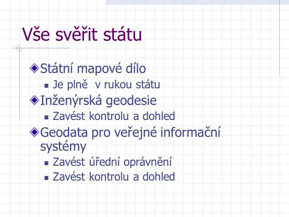 Vše svěřit státu Státní mapové dílo Je plně v rukou státu Inženýrská geodesie Zavést kontrolu a dohled Geodata pro veřejné informační systémy Zavést úřední oprávnění Zavést kontrolu a dohled