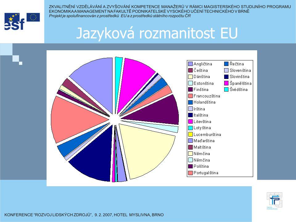 Jazyková rozmanitost EU