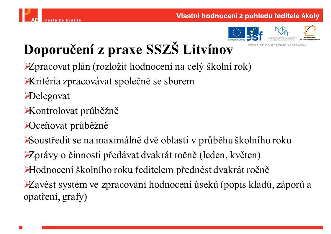 Doporučení z praxe SSZŠ Litvínov  Zpracovat plán (rozložit hodnocení na celý školní rok)  Kritéria zpracovávat společně se sborem  Delegovat  Kont