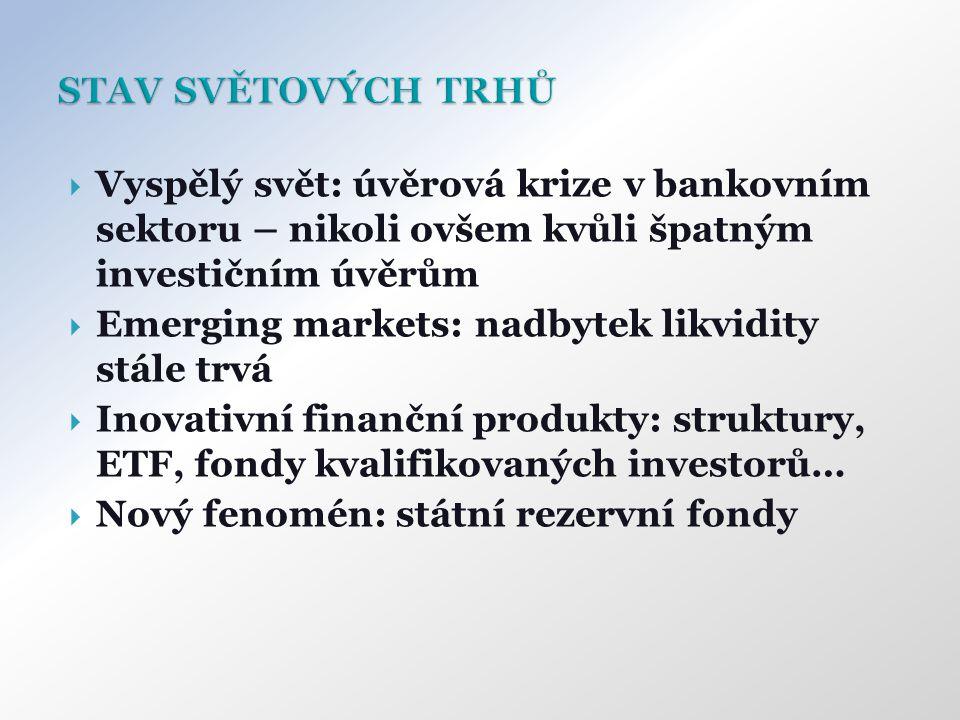  Vyspělý svět: úvěrová krize v bankovním sektoru – nikoli ovšem kvůli špatným investičním úvěrům  Emerging markets: nadbytek likvidity stále trvá  Inovativní finanční produkty: struktury, ETF, fondy kvalifikovaných investorů…  Nový fenomén: státní rezervní fondy