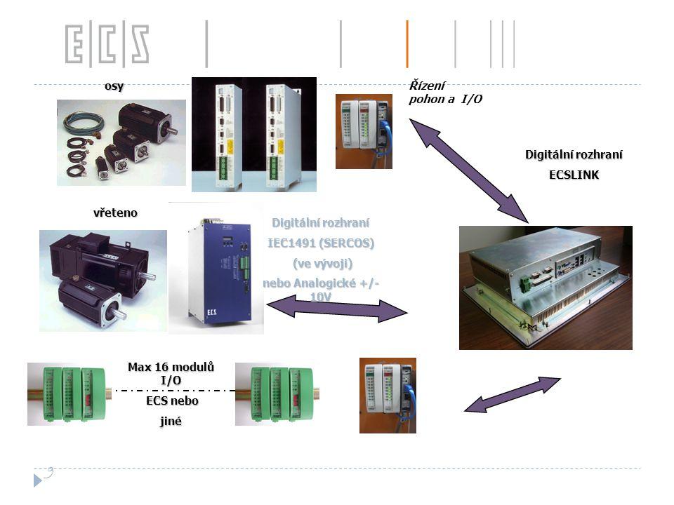 Řízení pohon a I/O Max 16 modulů I/O ECS nebo ECS nebojiné osy vřeteno Digitální rozhraní IEC1491 (SERCOS) (ve vývoji) (ve vývoji) nebo Analogické +/- 10V 9 Digitální rozhraní ECSLINK