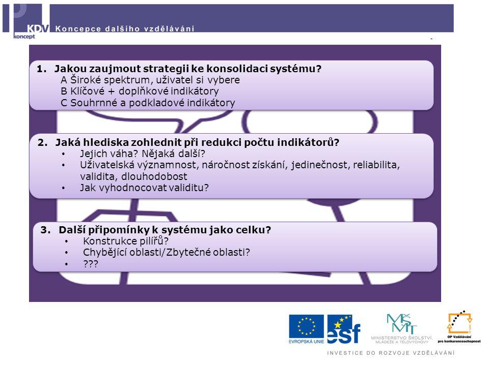 1.Jakou zaujmout strategii ke konsolidaci systému.