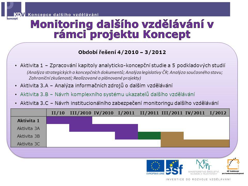 1.Představení celkové koncepce systému a strategie pro jeho úpravu 2.