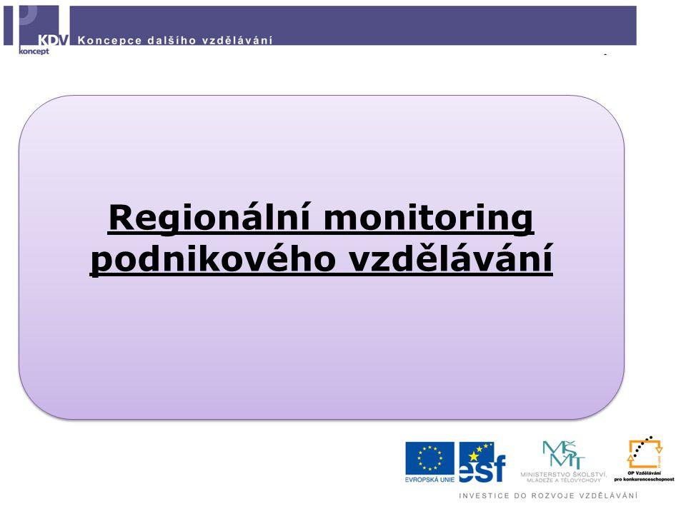 Regionální monitoring podnikového vzdělávání