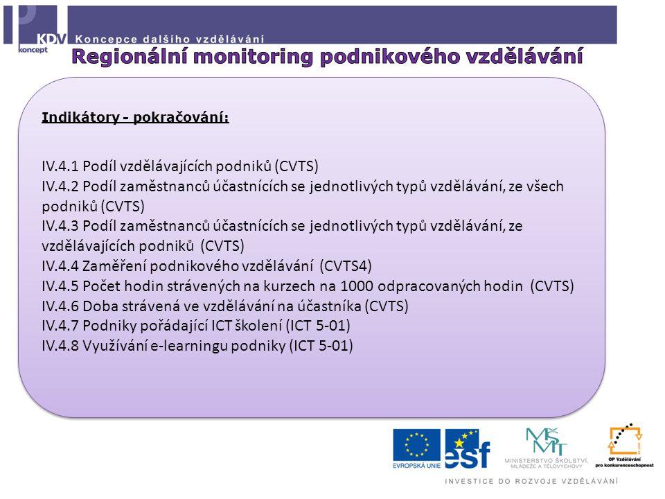 Indikátory - pokračování: IV.4.1 Podíl vzdělávajících podniků (CVTS) IV.4.2 Podíl zaměstnanců účastnících se jednotlivých typů vzdělávání, ze všech podniků (CVTS) IV.4.3 Podíl zaměstnanců účastnících se jednotlivých typů vzdělávání, ze vzdělávajících podniků (CVTS) IV.4.4 Zaměření podnikového vzdělávání (CVTS4) IV.4.5 Počet hodin strávených na kurzech na 1000 odpracovaných hodin (CVTS) IV.4.6 Doba strávená ve vzdělávání na účastníka (CVTS) IV.4.7 Podniky pořádající ICT školení (ICT 5-01) IV.4.8 Využívání e-learningu podniky (ICT 5-01) Indikátory - pokračování: IV.4.1 Podíl vzdělávajících podniků (CVTS) IV.4.2 Podíl zaměstnanců účastnících se jednotlivých typů vzdělávání, ze všech podniků (CVTS) IV.4.3 Podíl zaměstnanců účastnících se jednotlivých typů vzdělávání, ze vzdělávajících podniků (CVTS) IV.4.4 Zaměření podnikového vzdělávání (CVTS4) IV.4.5 Počet hodin strávených na kurzech na 1000 odpracovaných hodin (CVTS) IV.4.6 Doba strávená ve vzdělávání na účastníka (CVTS) IV.4.7 Podniky pořádající ICT školení (ICT 5-01) IV.4.8 Využívání e-learningu podniky (ICT 5-01)