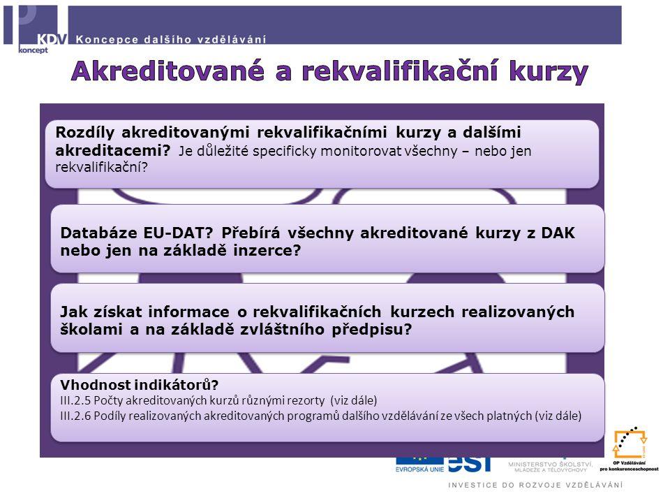 Databáze EU-DAT. Přebírá všechny akreditované kurzy z DAK nebo jen na základě inzerce.