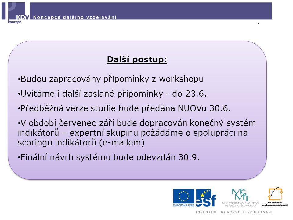 Další postup: Budou zapracovány připomínky z workshopu Uvítáme i další zaslané připomínky - do 23.6.