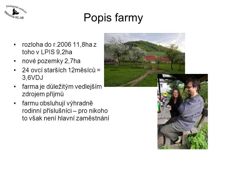 Popis farmy rozloha do r.2006 11,8ha z toho v LPIS 9,2ha nové pozemky 2,7ha 24 ovcí starších 12měsíců = 3,6VDJ farma je důležitým vedlejším zdrojem př