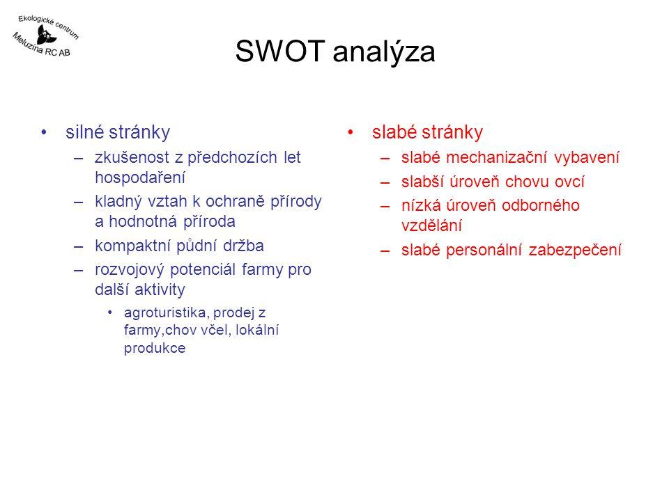 SWOT analýza silné stránky –zkušenost z předchozích let hospodaření –kladný vztah k ochraně přírody a hodnotná příroda –kompaktní půdní držba –rozvojo