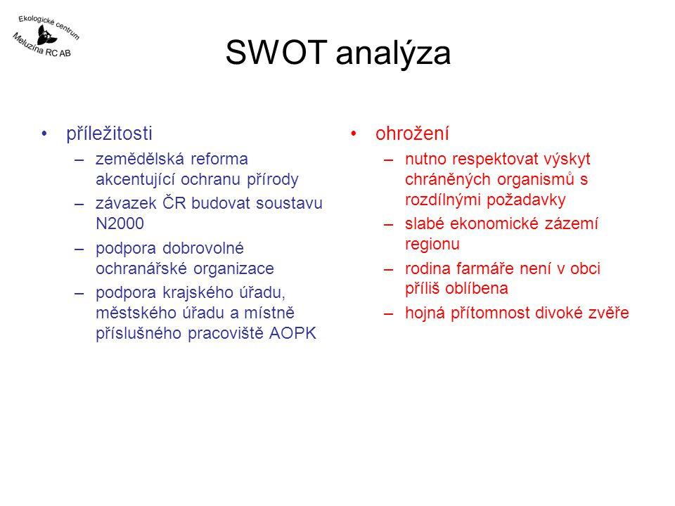 SWOT analýza příležitosti –zemědělská reforma akcentující ochranu přírody –závazek ČR budovat soustavu N2000 –podpora dobrovolné ochranářské organizac