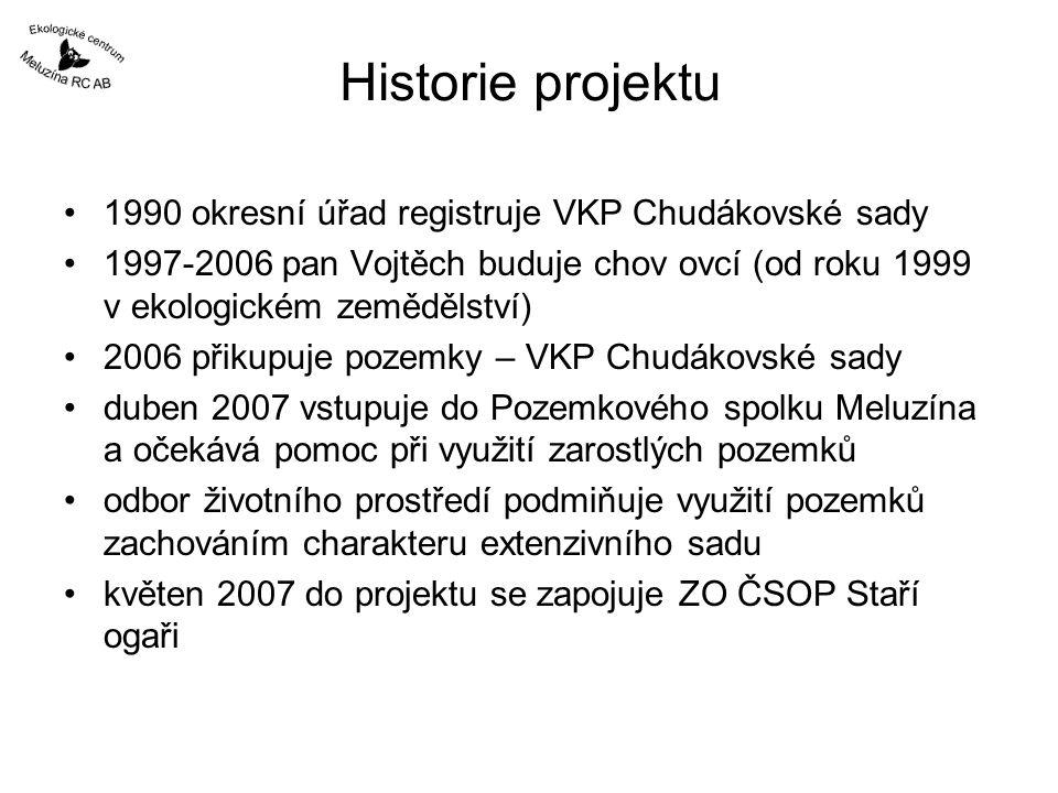 Historie projektu 1990 okresní úřad registruje VKP Chudákovské sady 1997-2006 pan Vojtěch buduje chov ovcí (od roku 1999 v ekologickém zemědělství) 20
