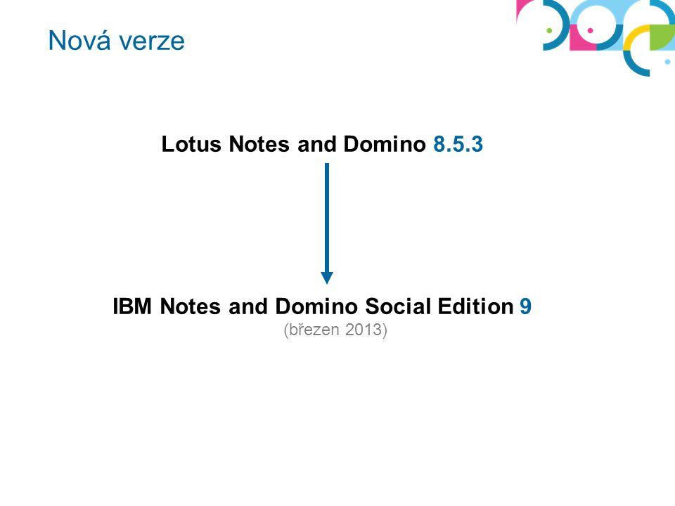 Nová verze Lotus Notes and Domino 8.5.3 IBM Notes and Domino Social Edition 9 (březen 2013)