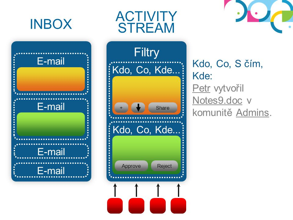 E-mail Kdo, Co, Kde...+Share Kdo, Co, Kde...