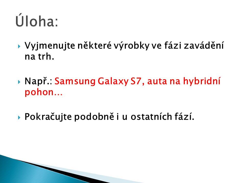  Karlíček Miroslav a kol., Základy marketingu, Grada 2013, ISBN: 978 - 80 - 247 - 4208 - 3  Vlastní zdroje autorky Galerie Klipart