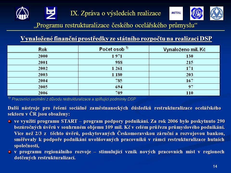 14 Vynaložené finanční prostředky ze státního rozpočtu na realizaci DSP IX.
