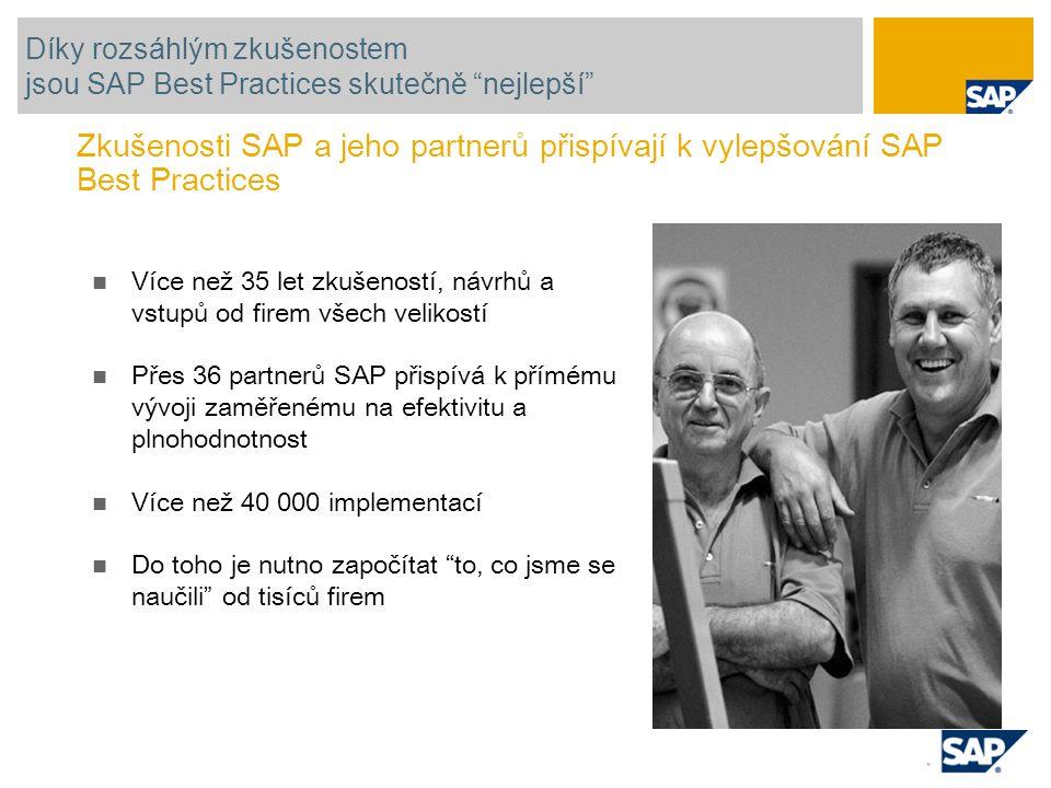 """Díky rozsáhlým zkušenostem jsou SAP Best Practices skutečně """"nejlepší"""" Zkušenosti SAP a jeho partnerů přispívají k vylepšování SAP Best Practices Více"""