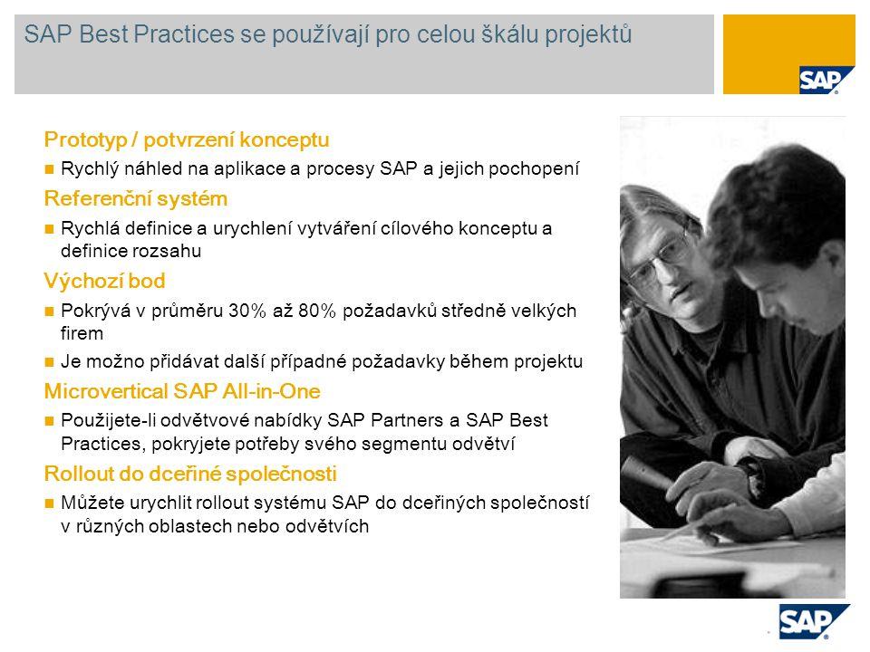 Prototyp / potvrzení konceptu Rychlý náhled na aplikace a procesy SAP a jejich pochopení Referenční systém Rychlá definice a urychlení vytváření cílov