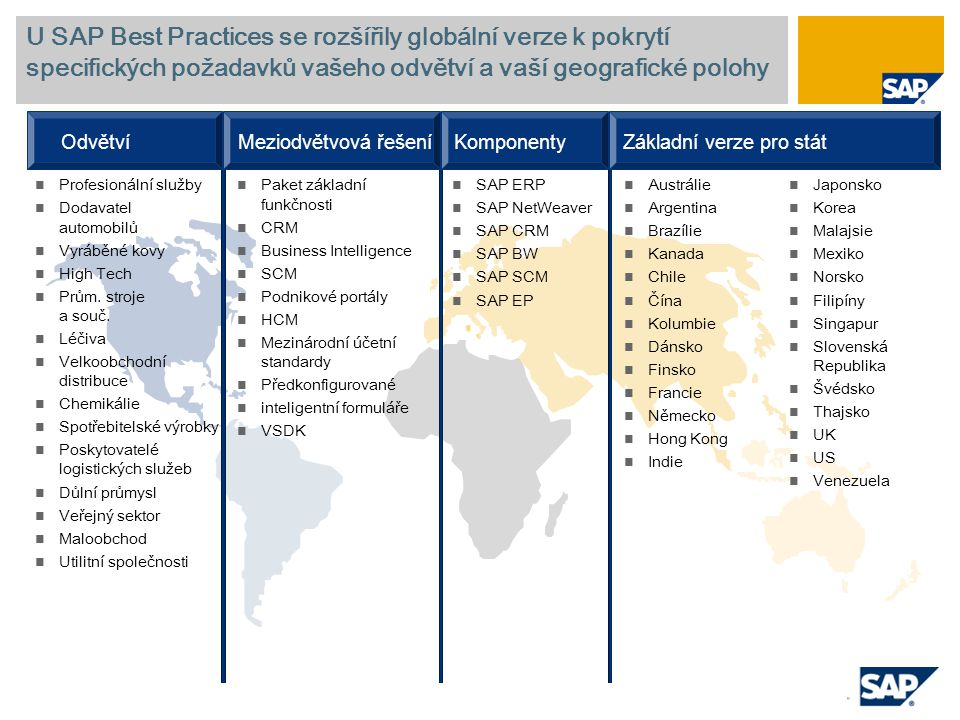 SAP ERP SAP NetWeaver SAP CRM SAP BW SAP SCM SAP EP U SAP Best Practices se rozšířily globální verze k pokrytí specifických požadavků vašeho odvětví a
