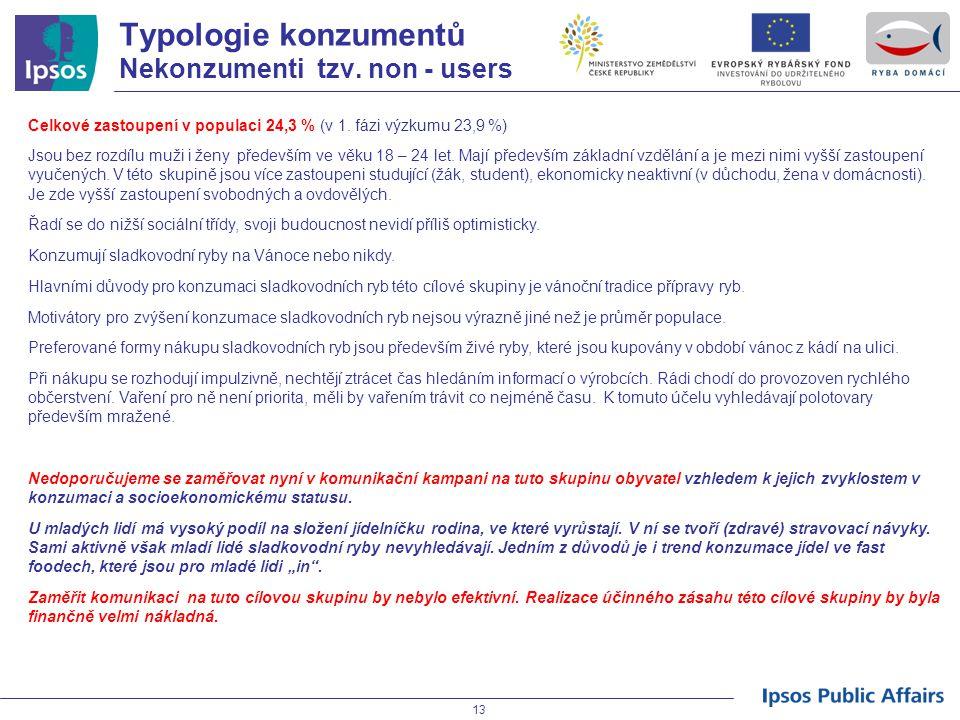 13 Typologie konzumentů Nekonzumenti tzv.non - users Celkové zastoupení v populaci 24,3 % (v 1.