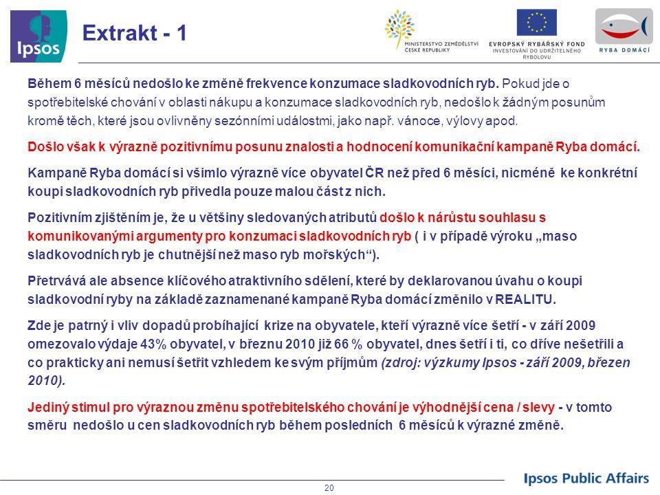 20 Extrakt - 1 Během 6 měsíců nedošlo ke změně frekvence konzumace sladkovodních ryb.