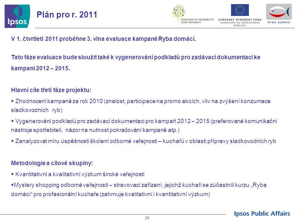 26 Plán pro r.2011 V 1. čtvrtletí 2011 proběhne 3.