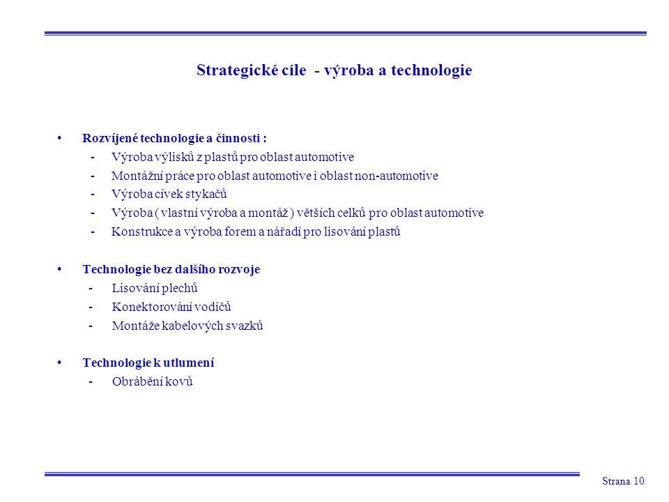 Strana 10 Strategické cíle - výroba a technologie Rozvíjené technologie a činnosti : -Výroba výlisků z plastů pro oblast automotive -Montážní práce pr