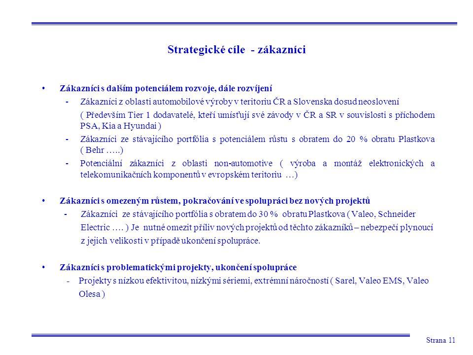 Strana 11 Strategické cíle - zákazníci Zákazníci s dalším potenciálem rozvoje, dále rozvíjení -Zákazníci z oblasti automobilové výroby v teritoriu ČR