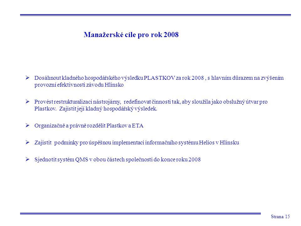 Strana 15 Manažerské cíle pro rok 2008  Dosáhnout kladného hospodářského výsledku PLASTKOV za rok 2008, s hlavním důrazem na zvýšením provozní efekti
