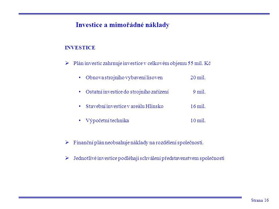 Strana 16 Investice a mimořádné náklady INVESTICE  Plán investic zahrnuje investice v celkovém objemu 55 mil. Kč Obnova strojního vybavení lisoven 20