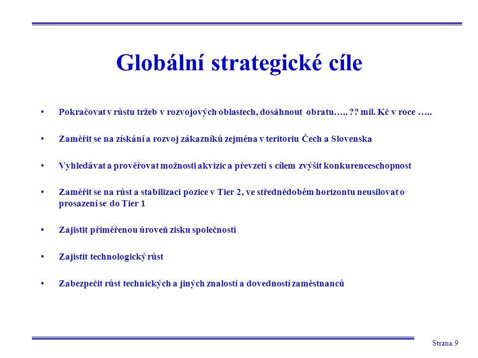 Strana 9 Globální strategické cíle Pokračovat v růstu tržeb v rozvojových oblastech, dosáhnout obratu….. ?? mil. Kč v roce ….. Zaměřit se na získání a
