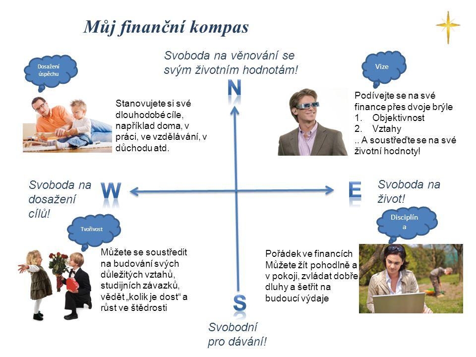 Můj finanční kompas Podívejte se na své finance přes dvoje brýle 1.Objektivnost 2.Vztahy..