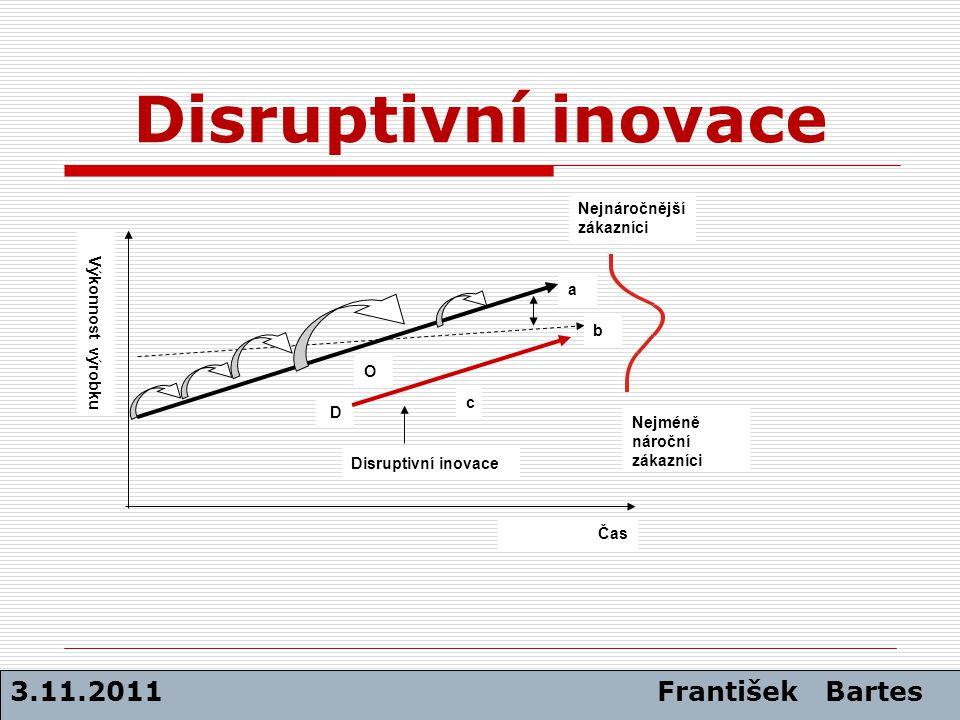 Disruptivní inovace 3.11.2011 František Bartes Výkonnost výrobku Čas Disruptivní inovace a D c b O Nejméně nároční zákazníci Nejnáročnější zákazníci