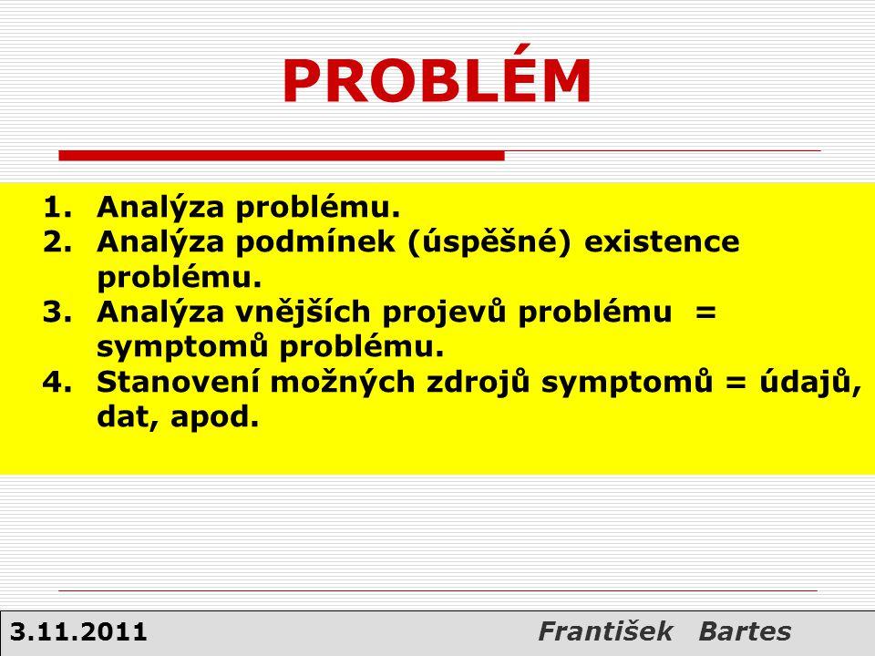 PROBLÉM 1.Analýza problému. 2.Analýza podmínek (úspěšné) existence problému. 3.Analýza vnějších projevů problému = symptomů problému. 4.Stanovení možn