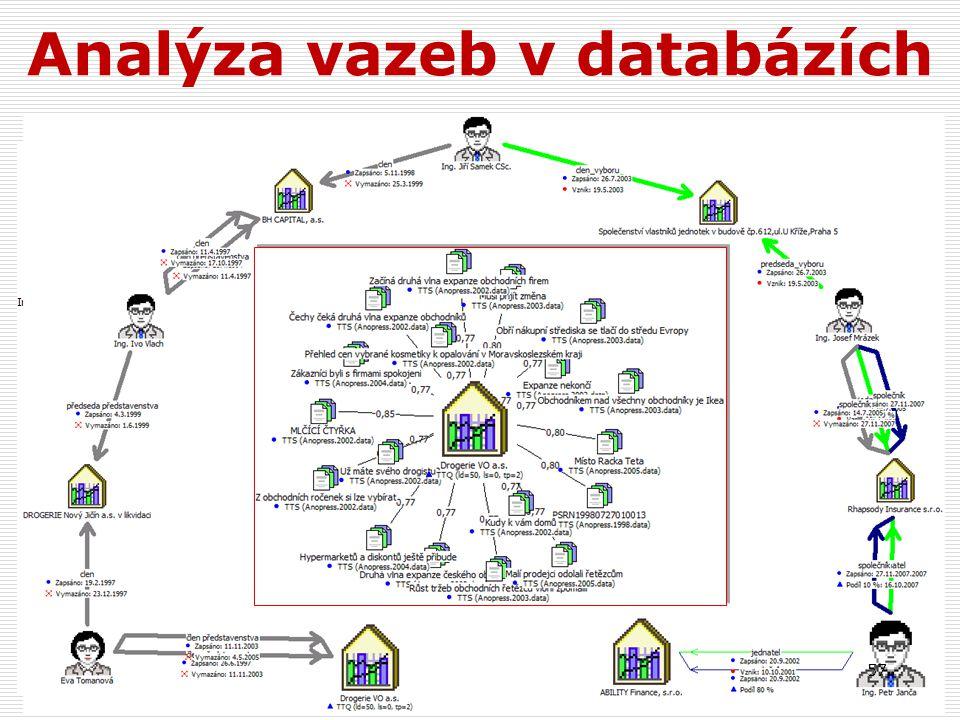 57 Analýza vazeb v databázích