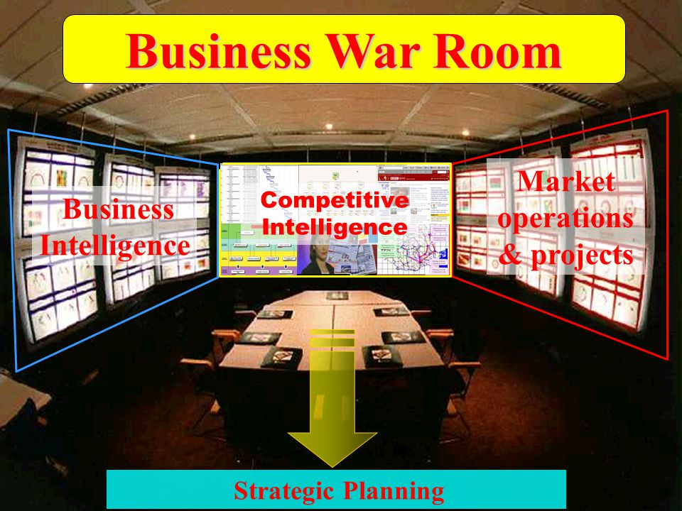 Competitive Intelligence Business Intelligence Market operations & projects Business War Room Strategic Planning 74