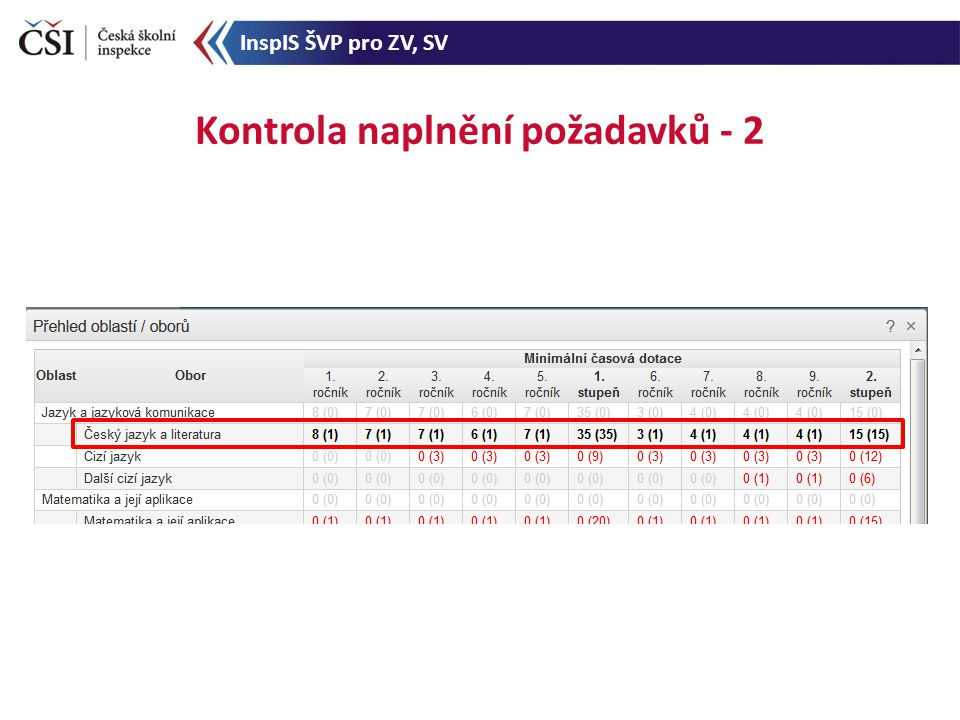 Kontrola naplnění požadavků - 2 InspIS ŠVP pro ZV, SV