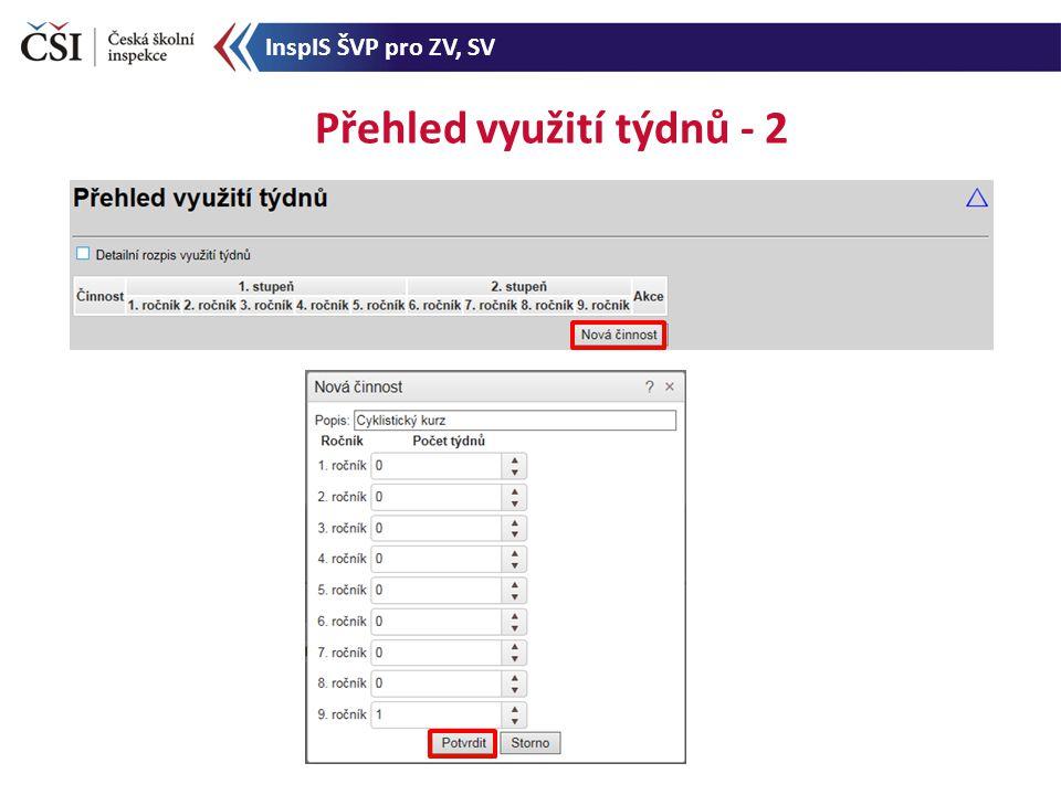Přehled využití týdnů - 2 InspIS ŠVP pro ZV, SV